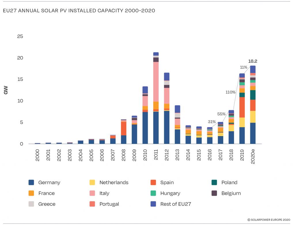 2020-market-outlook-TALESUN